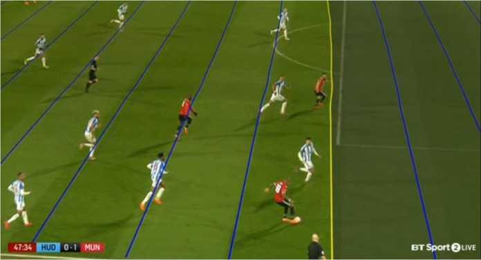 Hasil Piala FA : Lihat Wasit Merampok Gol Manchester United