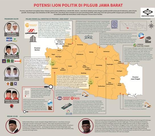 Siaran Pers Jatam : Penerbitan Izin Tambang di Jabar Rawan dengan Praktik Ijon Politik