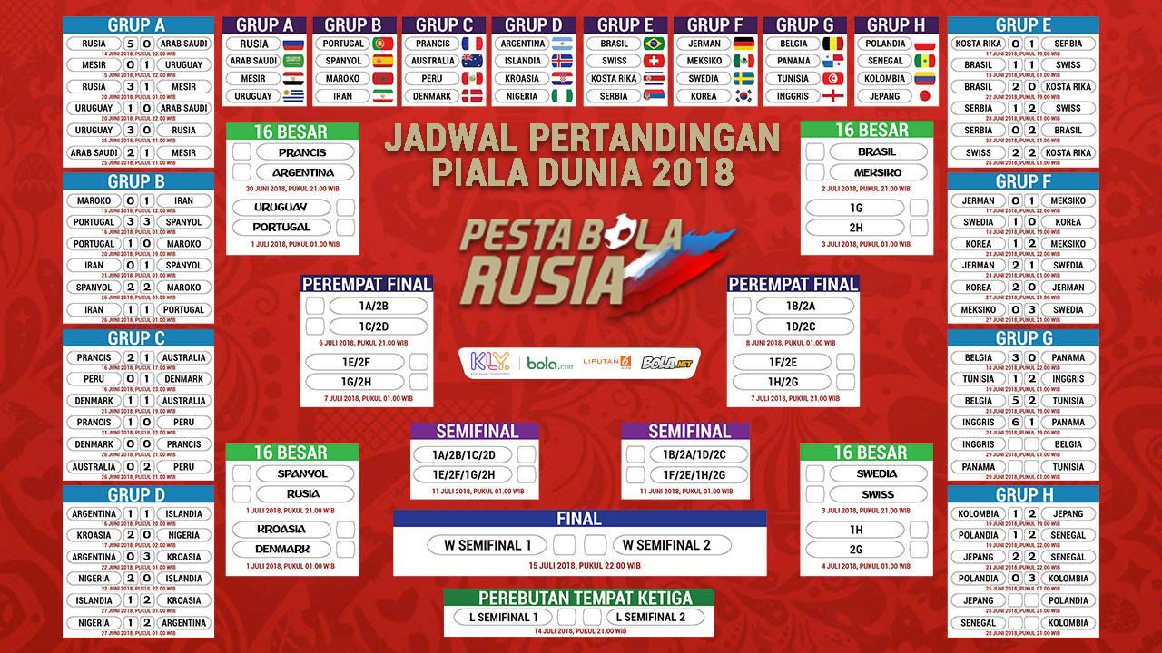 Jadwal Pertandingan 16 Besar Piala Dunia 2018