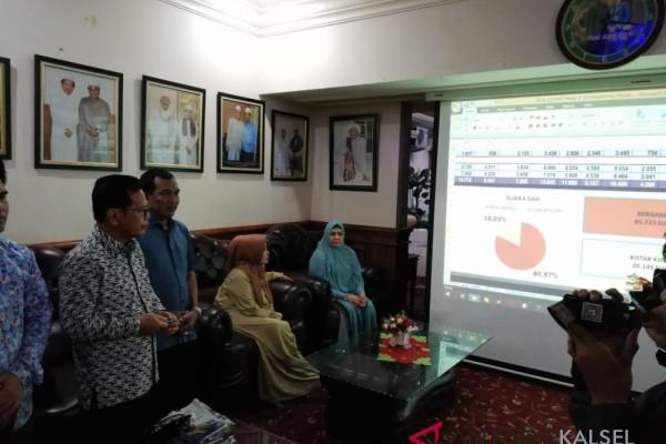 Pilkada Tapin, HM Arifin Arpan dan H Syafuddin Noor  Kalahkan Kotak Kosong