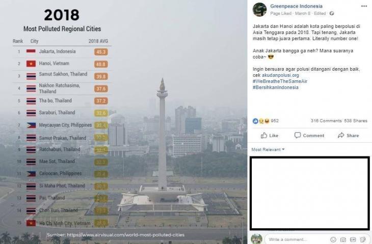 Viral, Jakarta Kota Berpolusi Terparah di Asia Tenggara,  Ini Komentar  Nitizen