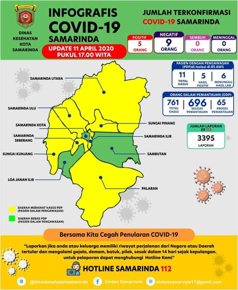 Infografis Covid-19 Samarinda Update 11 April 2020 Pukul. 17.00 Wita